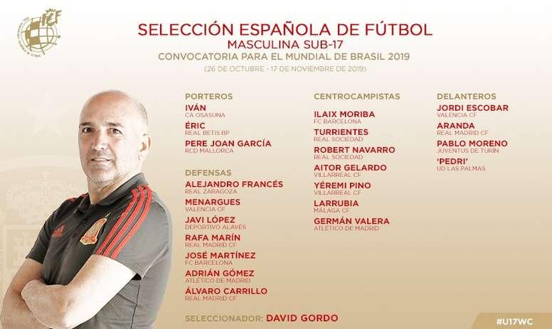 La convocatoria de España Sub 17 para el Mundial de Brasil. Twitter/SeFútbol
