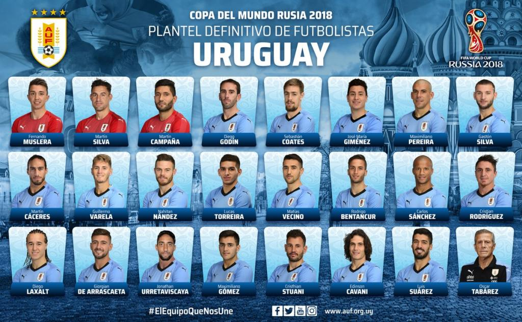 World Cup 2018: Uruguay leave out Gaston Ramirez
