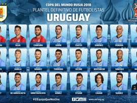 Tabarez sprang a few surprises when naming his final squad. Twitter/Uruguay