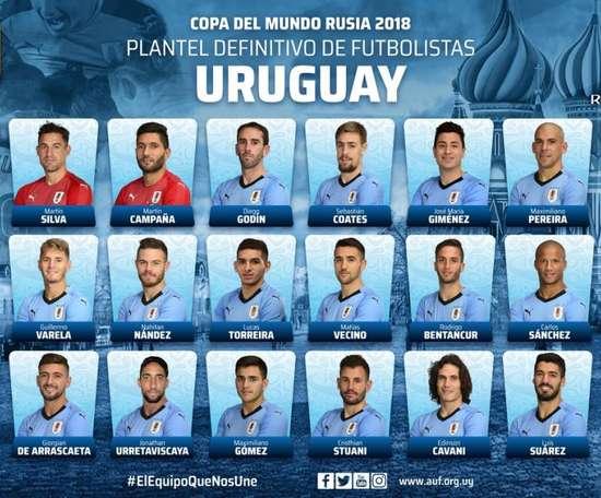 Convocados da seleção do Uruguai. Twitter/Uruguay
