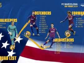 Relacionados do Barcelona. FCBarcelona