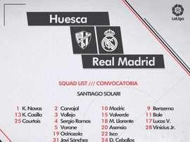 Relacionados do Real Madrid para encarar o Huesca. Twitter/RealMadrid