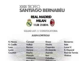 Convocati del Real Madrid per la partita contro il Milan. RealMadrid