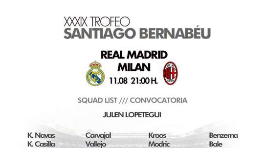 Courtois is one of five goalkeepers included in the squad. RealMadrid
