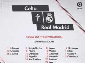 A lista do Real Madrid. RealMadrid