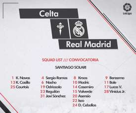 A lista do Real Madrid. RealMadrid