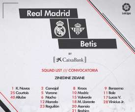 Navas and Bale are in the matchday squad for the Betis game. RealMadrid