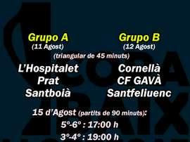 Copa Baix Llobregat