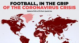 Coronavirus updates. BESOCCER
