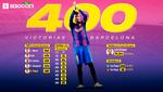 Crece la leyenda de Piqué en Barcelona: 400 victorias como azulgrana