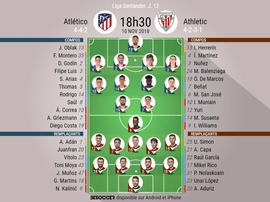 Compos Atletico-Athletic, 12ème journée de Liga, 10/11/2018. BeSoccer