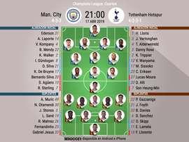 Así salen a jugar City y Tottenham. BeSoccer