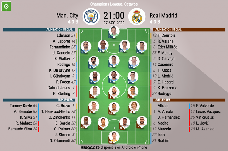 El City-Madrid, una final anticipada. EFE
