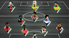 XI of the future. BeSoccer