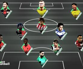 O XI das próximas estrelas do futebol. BeSoccer