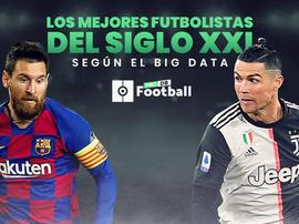 Los 40 mejores futbolistas del Siglo XXI según el 'big data'. BeSoccer
