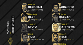 These are the players nominated for best striker ever. FranceFootball