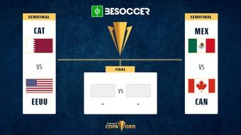 Estas son las semifinales de la Copa Oro. BeSoccer
