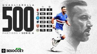 Promedios del delantero de la Sampdoria en la Serie A. BeSoccer Pro