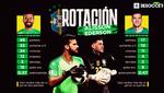 Alisson y Ederson, el privilegio de Brasil a la hora de alternar guardián