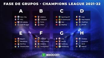 Estos son los grupos de la Champions League 2021-22