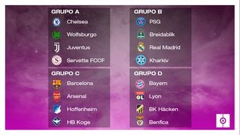Esta es la fase de grupos de la Champions League femenina. BeSoccer