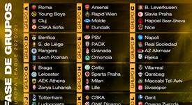 Estos son todos los grupos de la Europa League 2020-21. BeSoccer