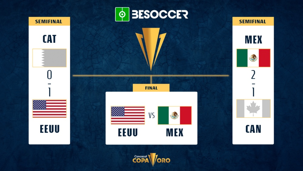 Esta es la gran final de la Copa Oro 2021. EFE