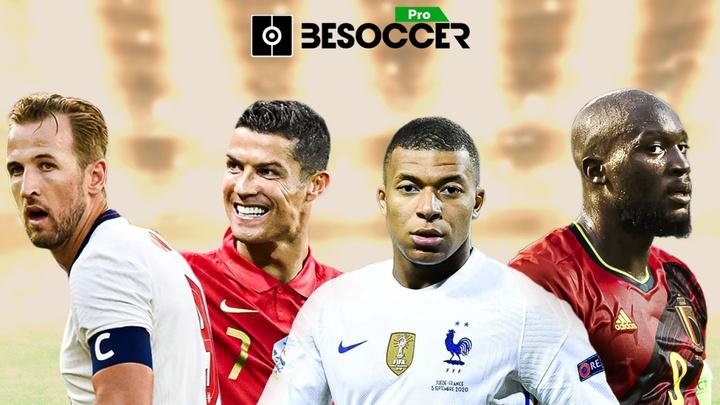Así va la tabla de goleadores de la Eurocopa 2021. BeSoccer Pro