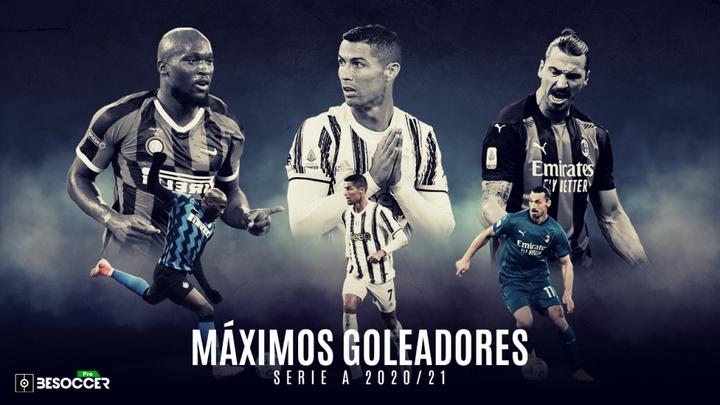 Así quedó la tabla de goleadores de la Serie A 20-21. BeSoccer Pro