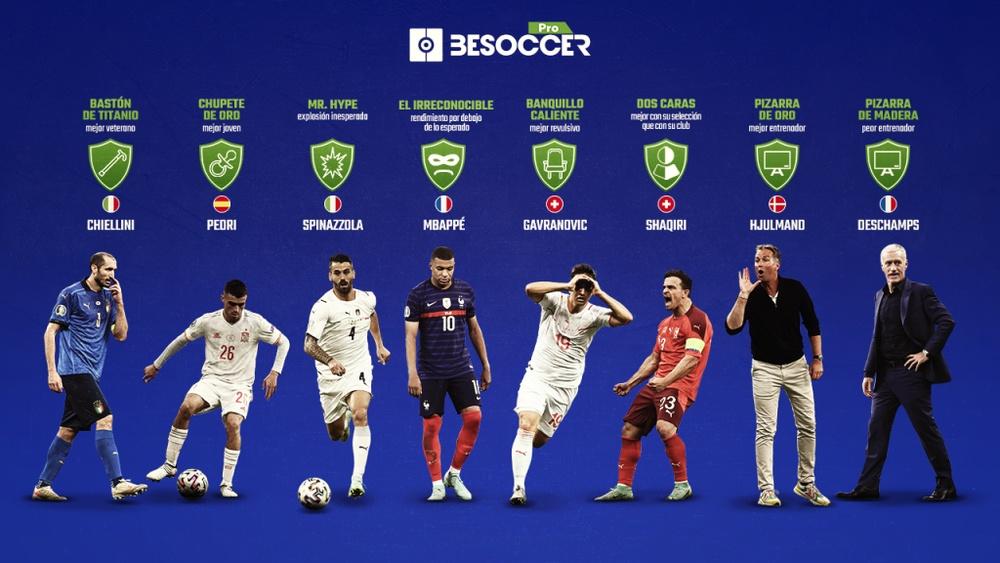 Los 8 nombres más destacados de la Eurocopa 2021. BeSoccer Pro