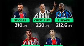 Os cinco jogadores que mais envolveram dinheiro em transferências. BeSoccer