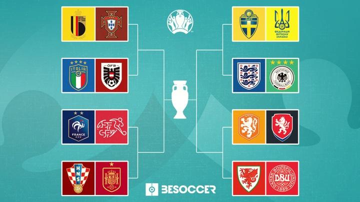Voici les huitièmes de finale de l'Euro 2020. BeSoccer