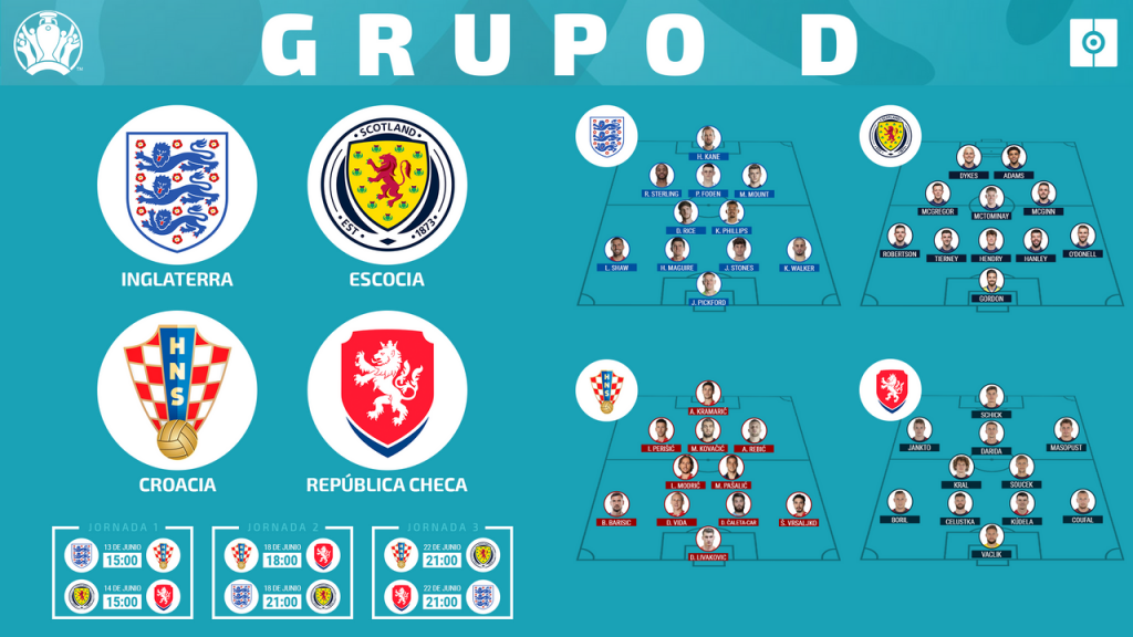 Grupo D Informe Eurocopa