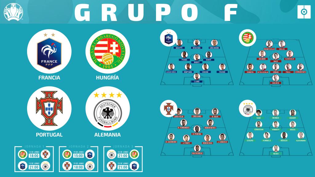 Grupo F Eurocopa