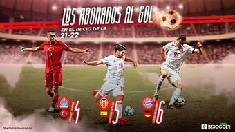 Los tres futbolistas con pleno de goles en el arranque de la 21-22. BeSoccer Pro