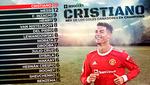 Cristiano y su corona: es el jugador con más goles ganadores en Champions