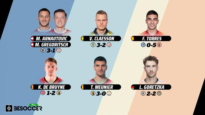 Los siete grandes revulsivos de la Eurocopa. BeSoccer Pro