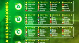 La Liga de Naciones ya tiene grupos. BeSoccer