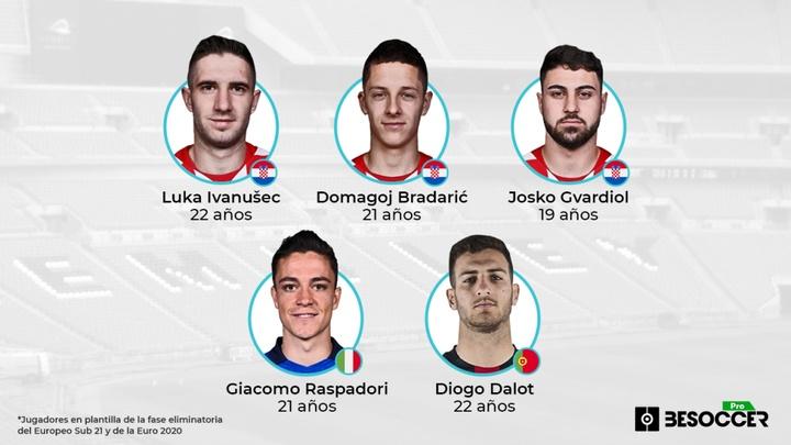 Cinco promesas con doble premio: del Europeo Sub 21 a la Eurocopa. BeSoccer Pro