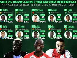 Les jeunes joueurs africains ayant un énorme potentiel. PFDB