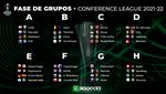 Así queda la fase de grupos de la Conference League
