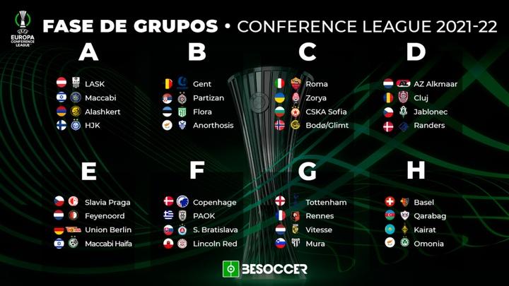 Así han quedado encuadrados los grupos de la Conference League. BeSoccer