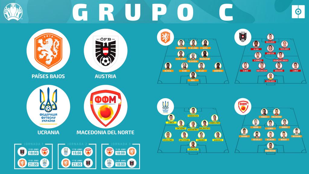 Grupo C Informe Eurocopa