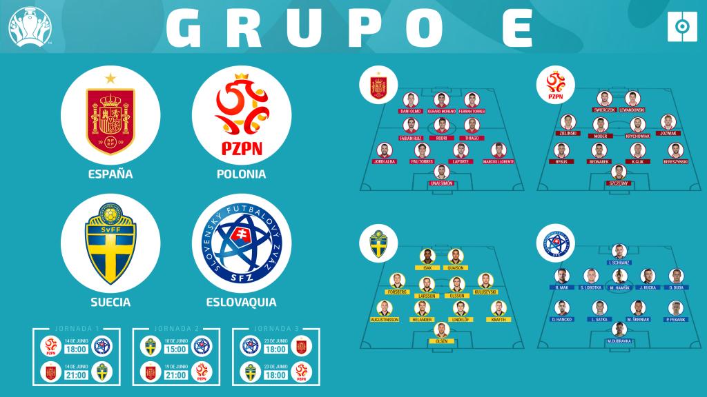Grupo E Informe Eurocopa