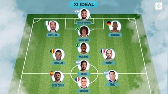 Chiellini y Messi, dos sin equipo. BeSoccer
