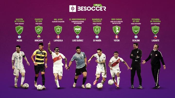 La Copa América 2021, en 8 nombres. BeSoccer Pro