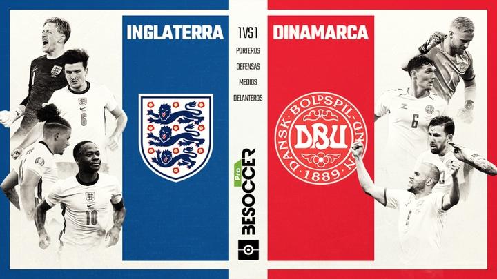 La columna vertebral de Inglaterra y Dinamarca, frente a frente. BeSoccer Pro