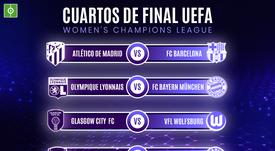Atleti-Barça, en los cuartos de final de Champions. BeSoccer