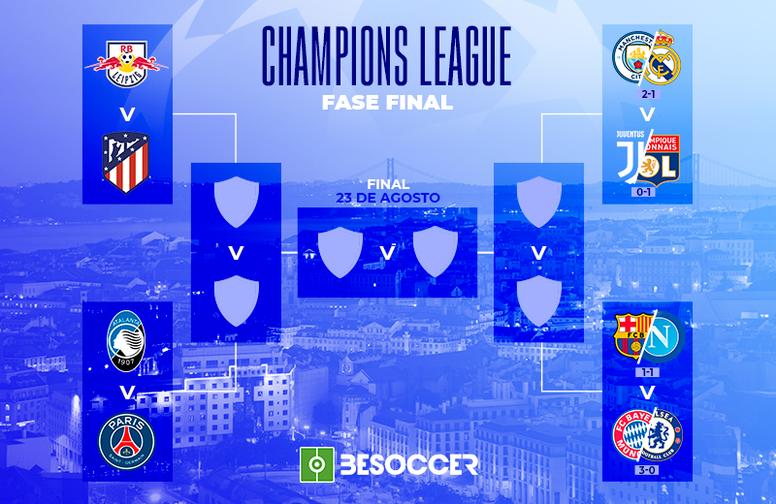 Estos son los cruces de la fase final de la Champions 2019-20. BeSoccer